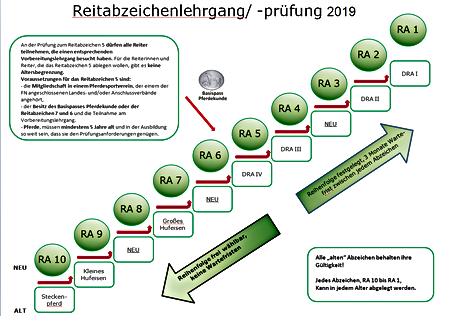 2019 RA 10-1.png