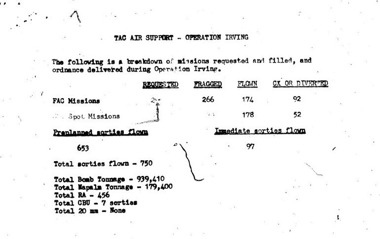 TAC AIR SUPPORT - OPERATION IRVING  The following is a breakdown of missions requested and filled, and ordnance delivered during Operation Irving.  [Table]  Preplanned sorties flown: 653 Immediate sorties flown: 97  Total sorties flown: 750 Total Bomb Tonnage - 939,410 Total Napalm Tonnage - 179,400 Total RA - 456 Total CBU - 7 sorties Total 20 mm - None  Source: F031100180028, Sam Johnson Vietnam Archive Collection, The Vietnam Center and Sam Johnson Vietnam Archive, Texas Tech University