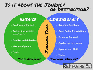 Is it about the Journey or Destination?