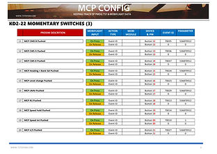 737 MCP PMDG MOBIFLIGHT PROGRAMMING