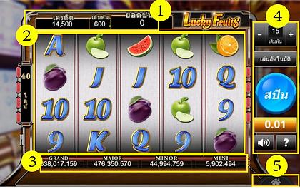 gclub slot ผลไม้โชคดี