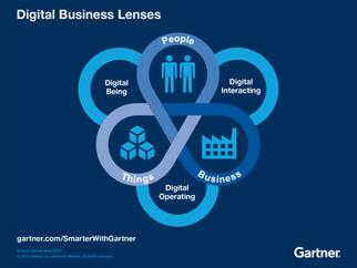 Mainspring Insights: Digital Business
