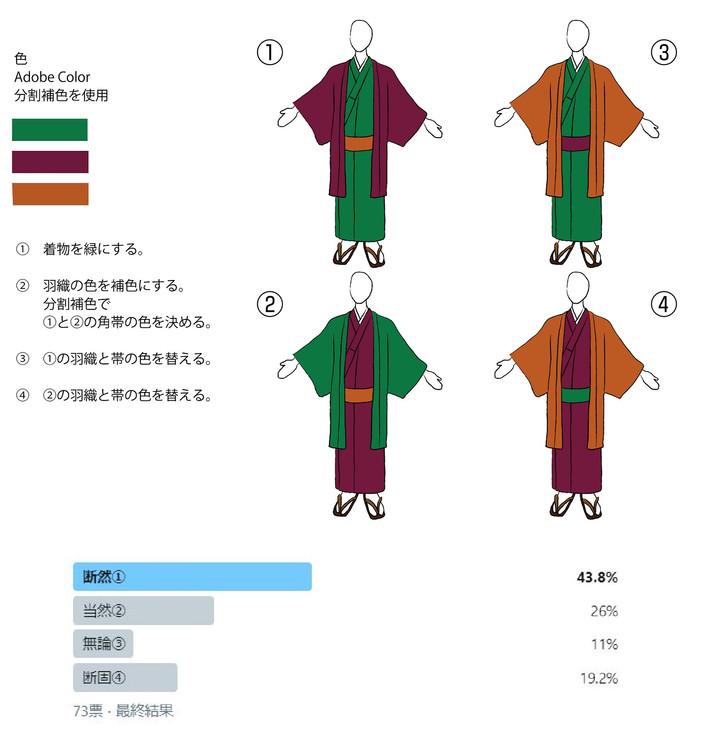 着物と羽織の色合わせの検証 その2