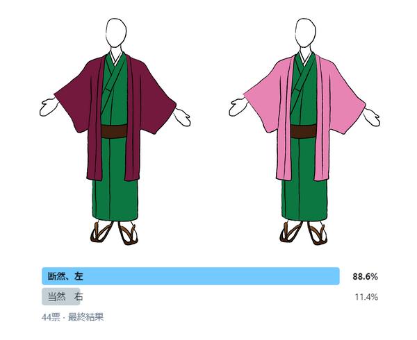 着物と羽織の色合わせの検証 その1
