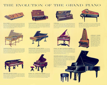 鋼琴發展史