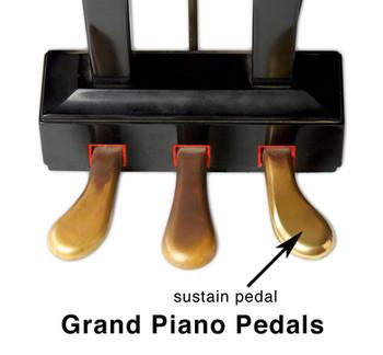 鋼琴踏板(pedal )的原理和運用