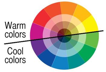 顏色的特性