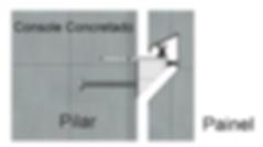 Fixação de Painéis, Fixação de Placas, Consoles Metálicos, Consolos Metálicos, Chapa de Apoio, Console Concretado