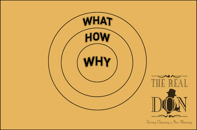 The What, The How & The Why