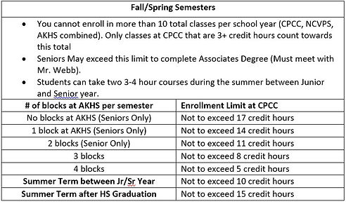 CPCC Class totals.JPG