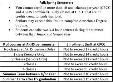 akhs course amount rules.JPG