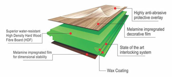 HDF-Laminated-Flooring-Composition-Layer