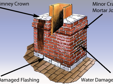 Fireplace and Chimney Inspection