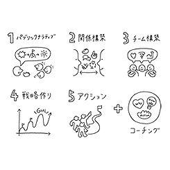5つのステップ.jpg