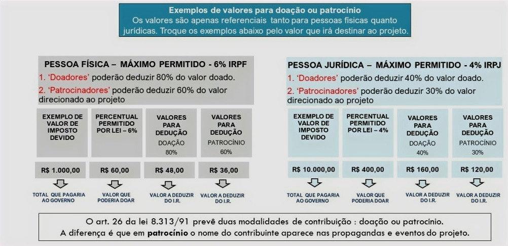 Exemplos Doação PF.jpg