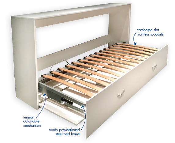 Lowline Fold Down Bed Mechanism