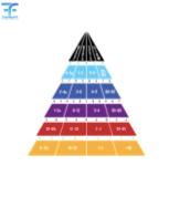 Power Pyramid Thumbnail.png