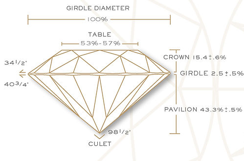 diamond blueprint