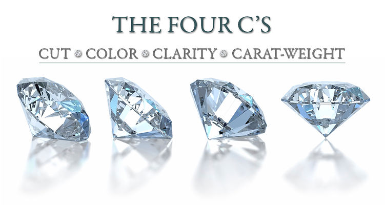 4C's, Cut, Color, Clarity, Carat Weight