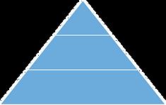ピラミッド式.png