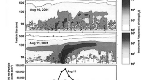 Nucleation Events during the Pittsburgh Air Quality Study:  Description and Relation to Key...