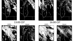 Abdi-Oskouei et al. (2020).  WRF-Chem meteorology skill for air pollution over/near Lake Michigan