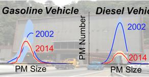 Li et al. (2018) Vehicle Particle Emissions: Changes from 2002 to 2014