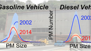 Li et al. (2018) Vehicle Particle Emissions: Changes from 2002 to 2014