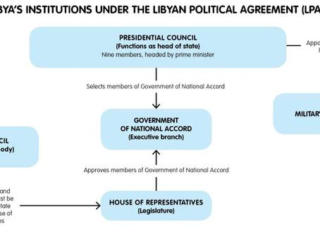 NEGOTIATING THE LIBYAN DILEMMA