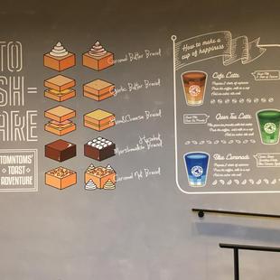 韓國連鎖咖啡店牆身壁畫