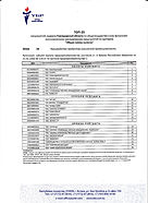ТОП-25 Общая сумма налогов