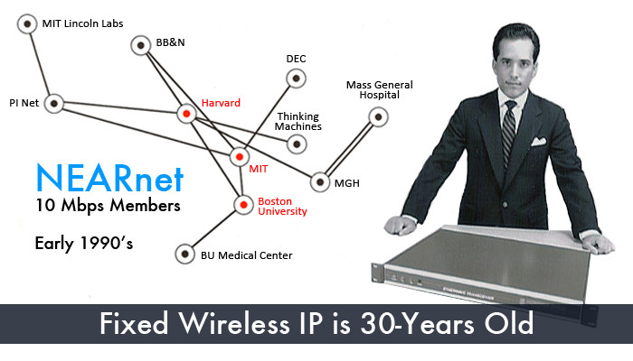 Fixed wireless IP turns 30