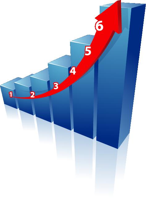 VA Bar Chart V2_5-4-20.png