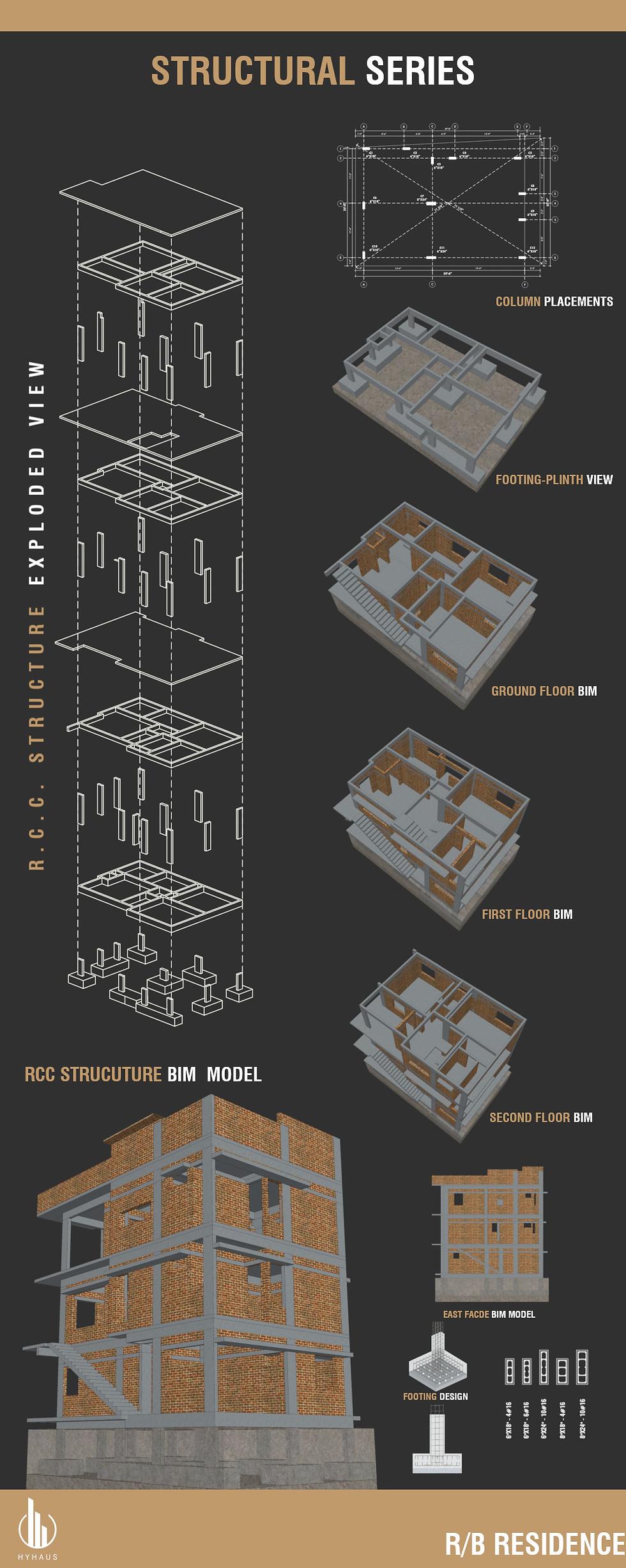 structural series ramesh.jpg