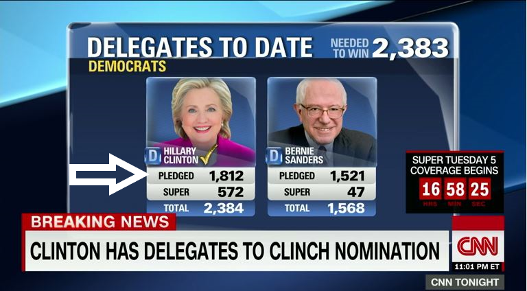 Example of how the media reports on the superdelegate vote.