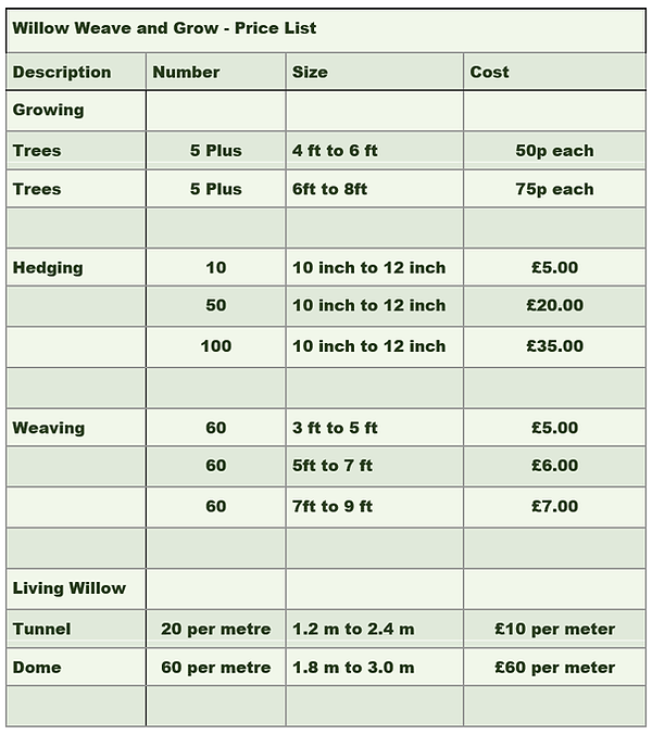 willow pricing table.png