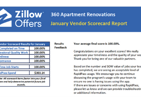 Zillow Group recognizes 360 with stellar score!