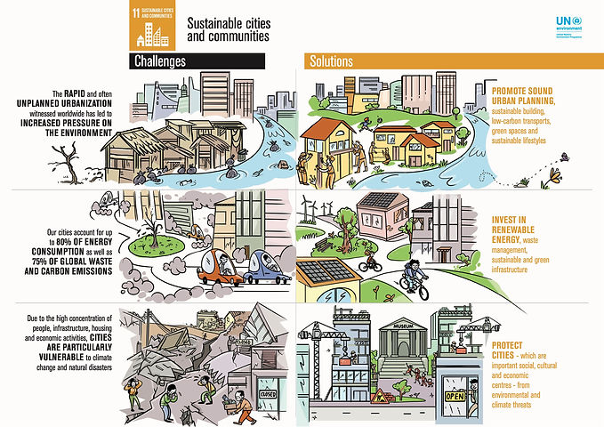 11_Sustainable cities and communities_FINAL.jpg