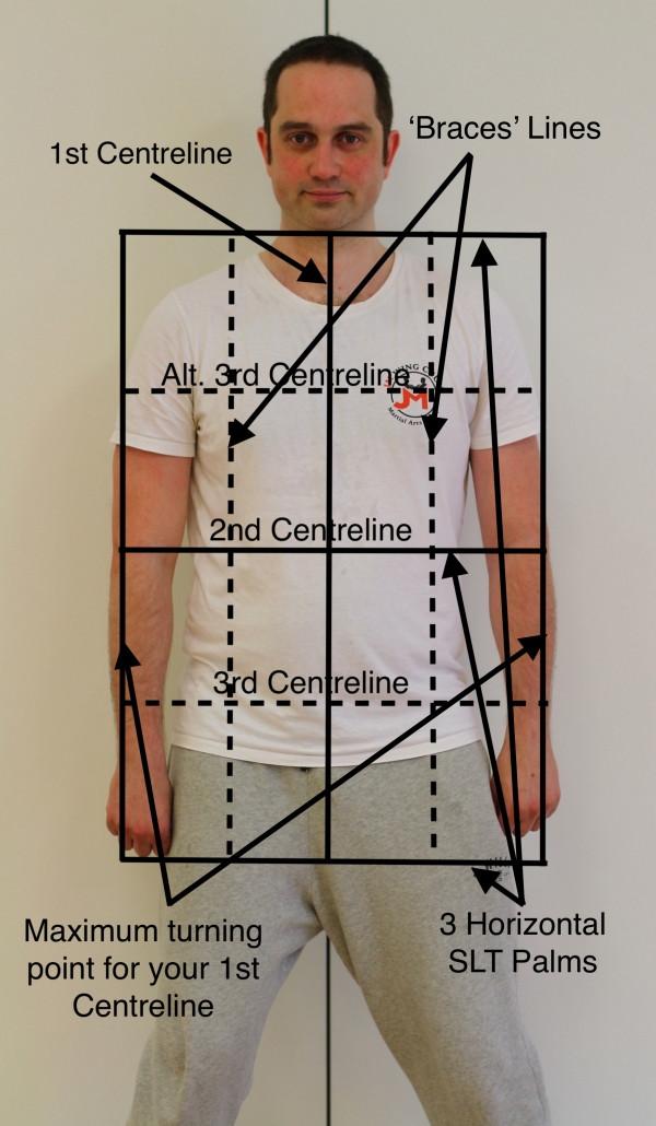 Practical Wing Chun Rectangle