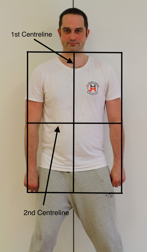 Practical Wing Chun Rectangle - 1st and 2nd Centrelines