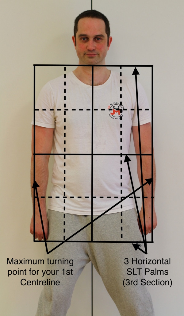 Practical Wing Chun Rectangle - Side Lines and Mid line