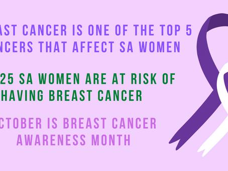 Breast Cancer Breakdown