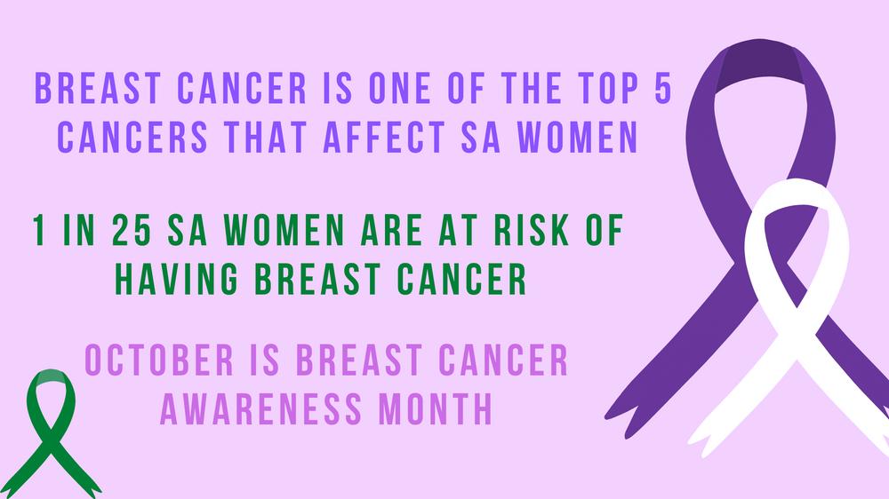 Breast Cancer Symptoms, Treatment & Prevention