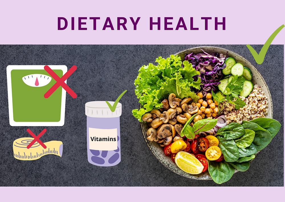 The importance of dietary health and healthy eating