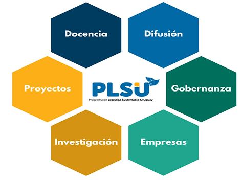 PLSU-lineas de accion.png