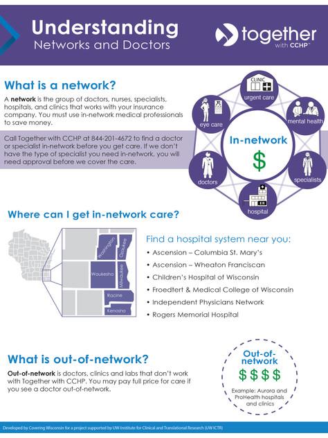 Understanding Networks Children's Commun