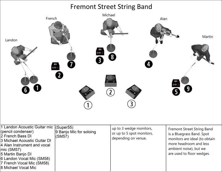 Fremont Stage.jpg