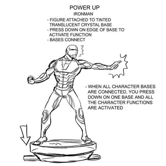 powerup ironman