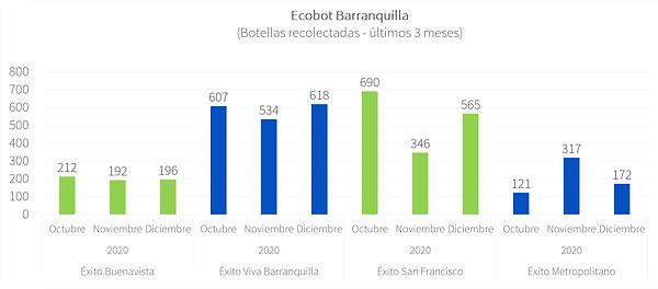 Ecobot Barranquilla - Dic 2020 - P2.jpg