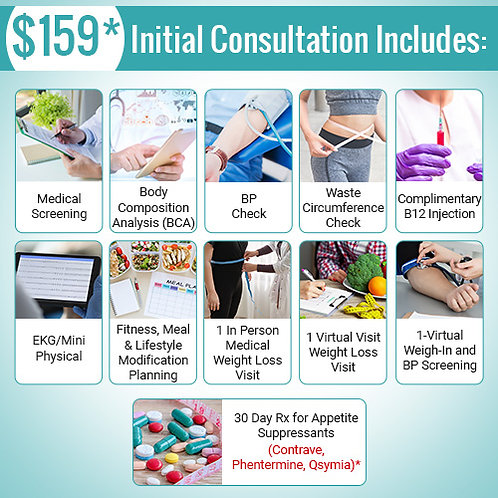 159 Initial Consultation